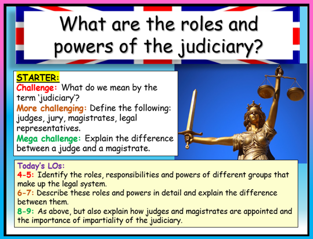 AQA Citizenship GCSE The Role and Powers of the Judiciary