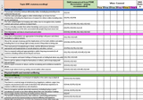 Primary PSHE 2020 Guidelines Tracker / Audit