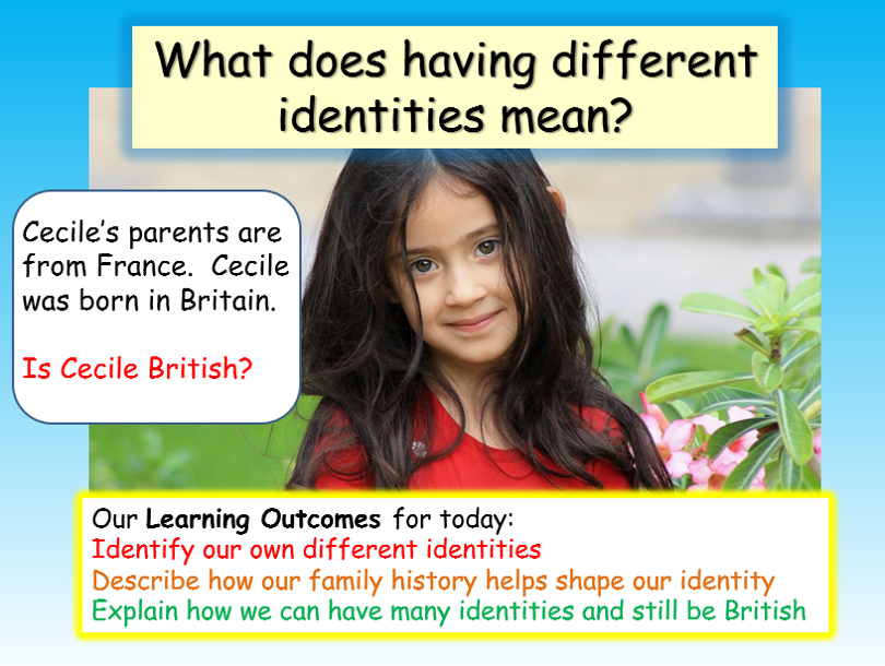 British Values - Identity Lesson - KS3 (Lower ability & SEN)