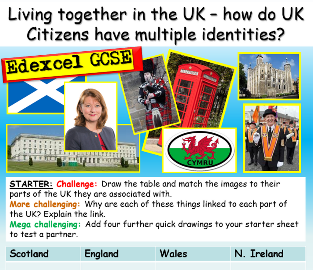 Edexcel Citizenship GCSE - Identity in the UK