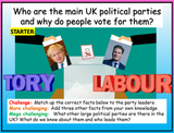 General Elections in the UK