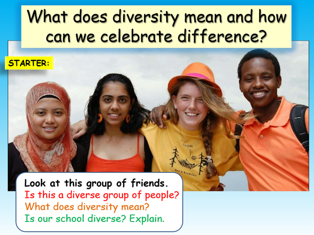Diversity - British Values Lesson KS3 (Lower ability & SEN)