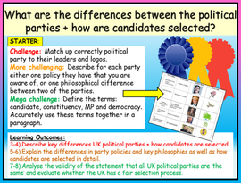 Political Parties + Candidates Edexcel Citizenship