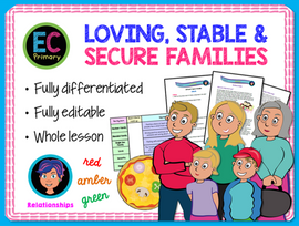 Families - love and stability PSHE Lesson