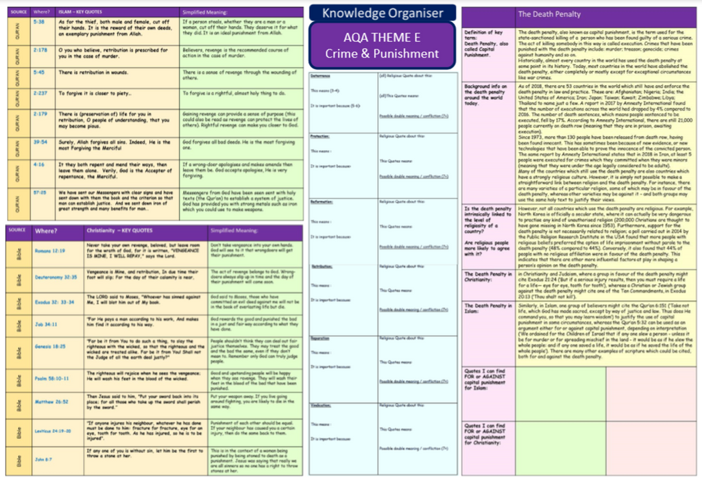 AQA Crime and Punishment Knowledge Organiser