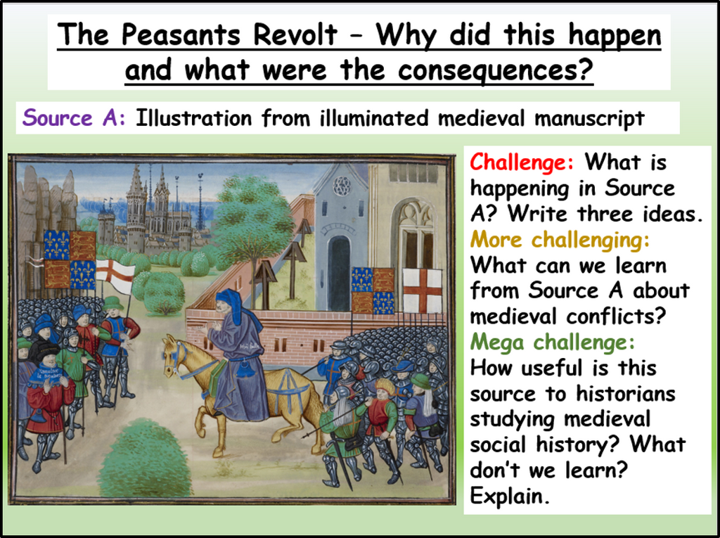 The Peasants' Revolt KS3 History