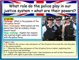 Police Powers Roles and place in the Justice System -  Edexcel Citizenship