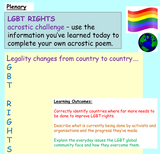 Homophobia, Gay Relationships and Human Rights