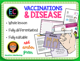 Vaccinations and Disease PSHE Lesson