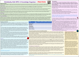 RE AQA Christianity Practices Revision