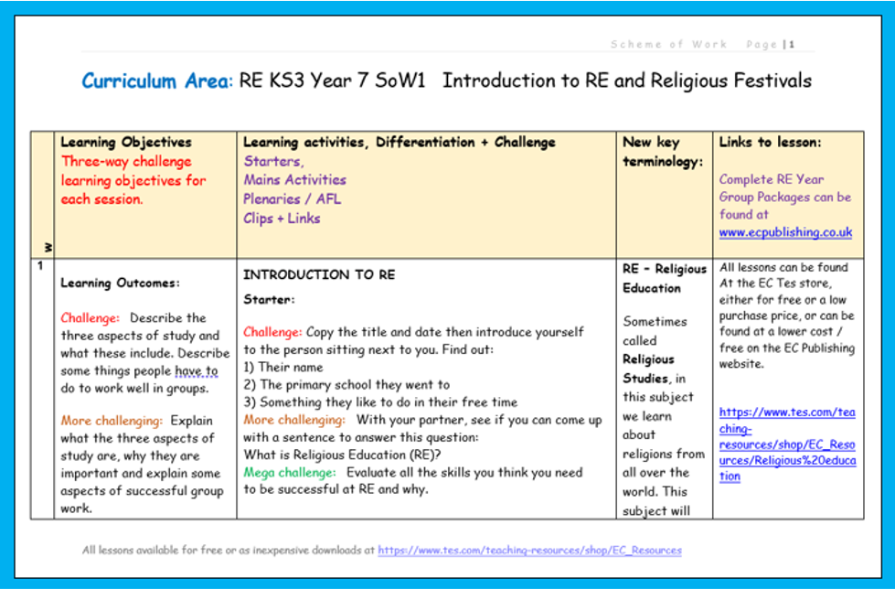 Complete Year 7 RE schemes of work