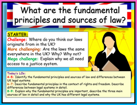 Sources of Law - AQA Citizenship GCSE