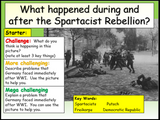 Spartacist Rebellion / Uprising AQA History