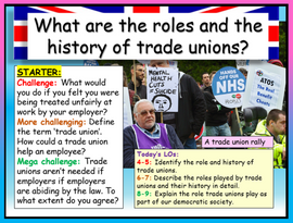 Role and history of Trade Unions AQA Citizenship GCSE