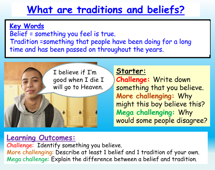 Traditions, Facts and Beliefs RE