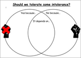 Tolerating Intolerance - (Free speech and hate speech lesson)