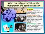 Religion, Human Rights, Immigration and Cohesion