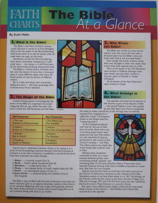 Bible at a Glance Faith Cards by S. Hahn