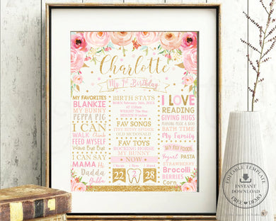 Chic Pink Floral 1st Birthday Milestone Sign Birth Stats Editable Template - Instant Download - Digital Printable File - TC1