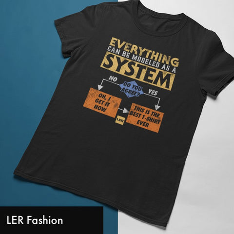 Everything can be modeled as a system (Collection)