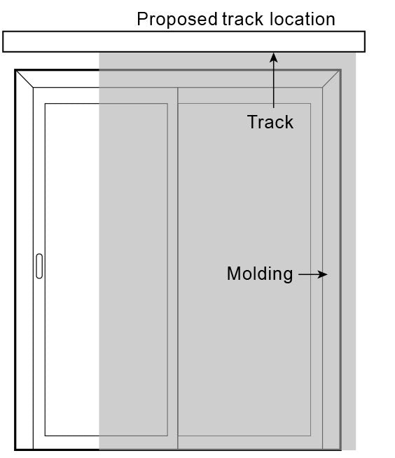 outside-mount-panel