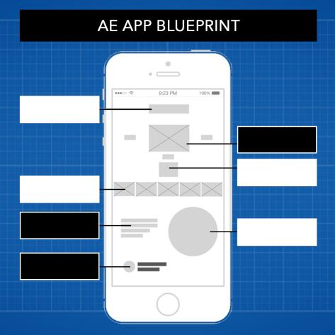 AE Blueprint