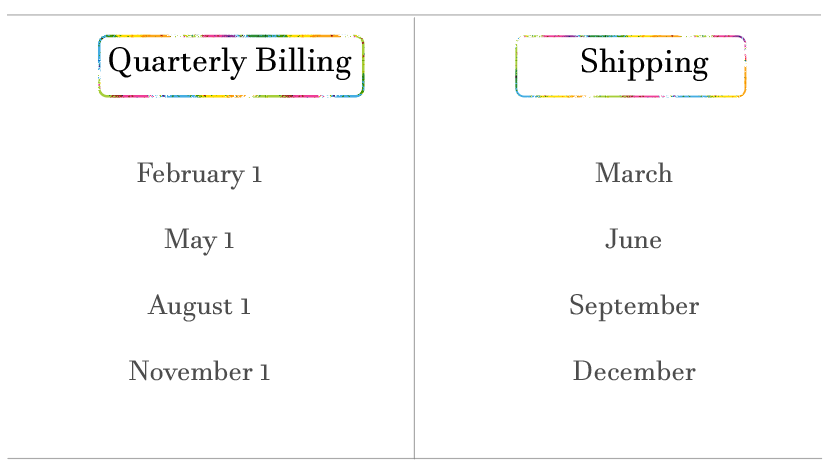 The Izzy Box billing schedule, shipping schedule, quarterly box, subscription box, subscription, makeup, beauty, cosmetics, food, health, wellness