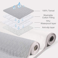KEAFOLS Incontinence Bed Pad Waterproof Sheet 4-Layer Soft Washable Underpads High Absorbency Mattress Protector for Elderly Women Baby & Pet (28x40 Inches)