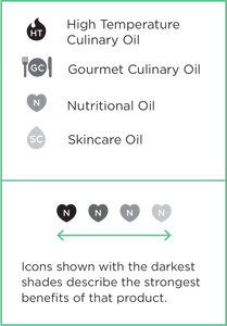 GOURMET CULINARY OILS SELECTION– 3x250ml