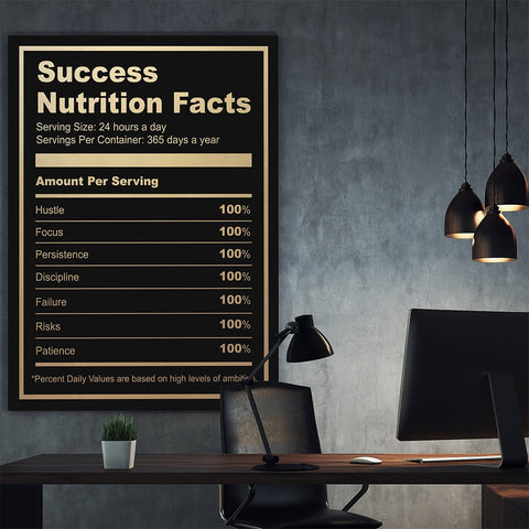 Success Nutrition Facts Poster