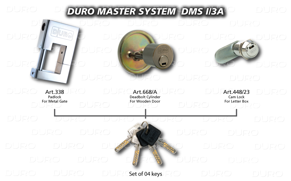 DMS I/3A  Duro Master System - Art.338 + Art.668/A + Art.448/23