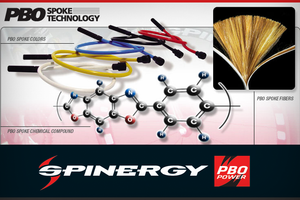 Spinergy Stealth FCC 4.7 RIM Wheelset