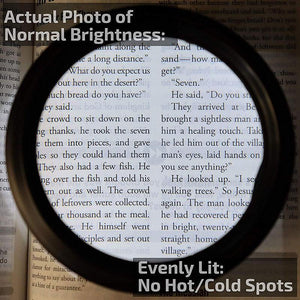 5X Magnifying Glass for Reading