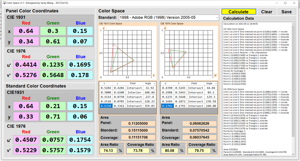 4k portable monitor color space