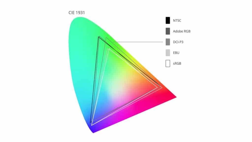 color gamut of qled portable monitor