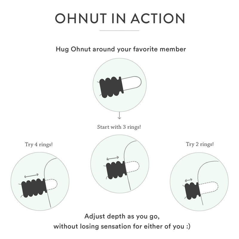 How to Use the Ohnut. The Ohnut is a stretchy wearable is made from 4 rings that can be linked together or worn individually to control penetration depth and help relieve pain during sex.