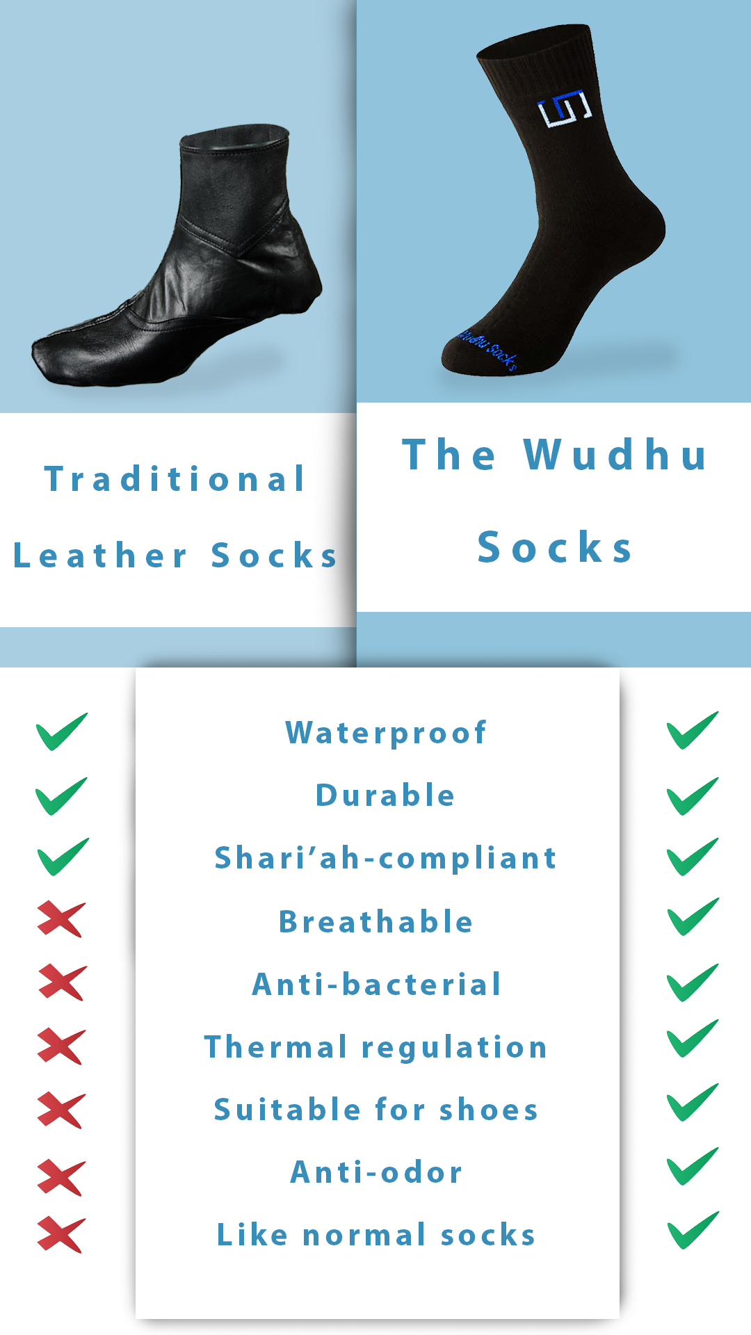 Khuffain (khuff) versus The Wudhu Socks - Socks for ablution (wudu, wudhu, wuzu)