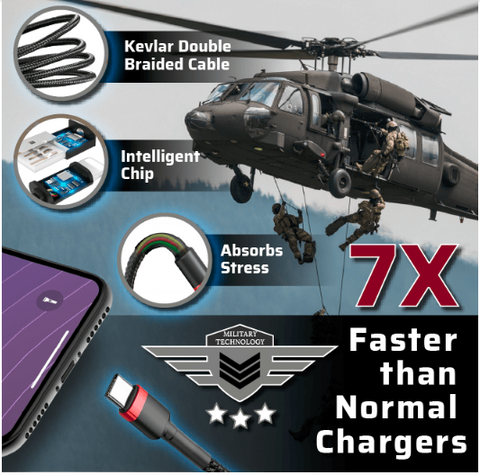 Military Fast Charger - Military Tech Now Available To Civilians