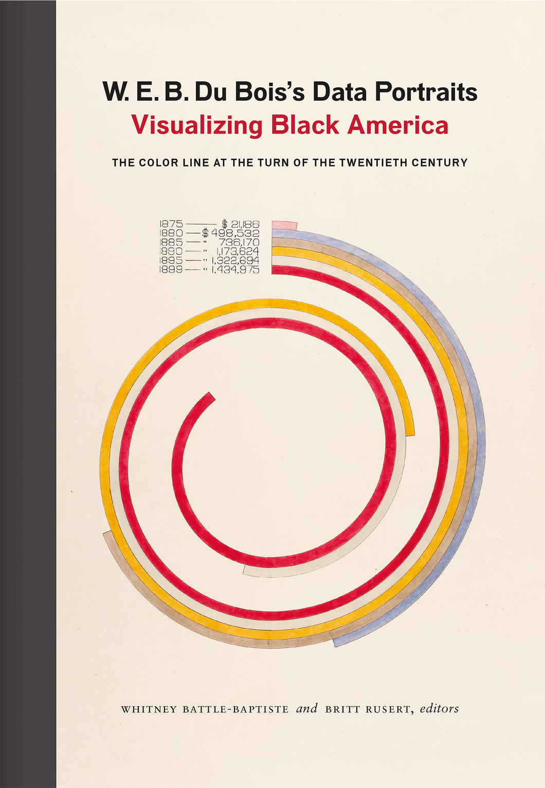 Data Portraits: Visualizing Black America by W.E.B. Du Bois