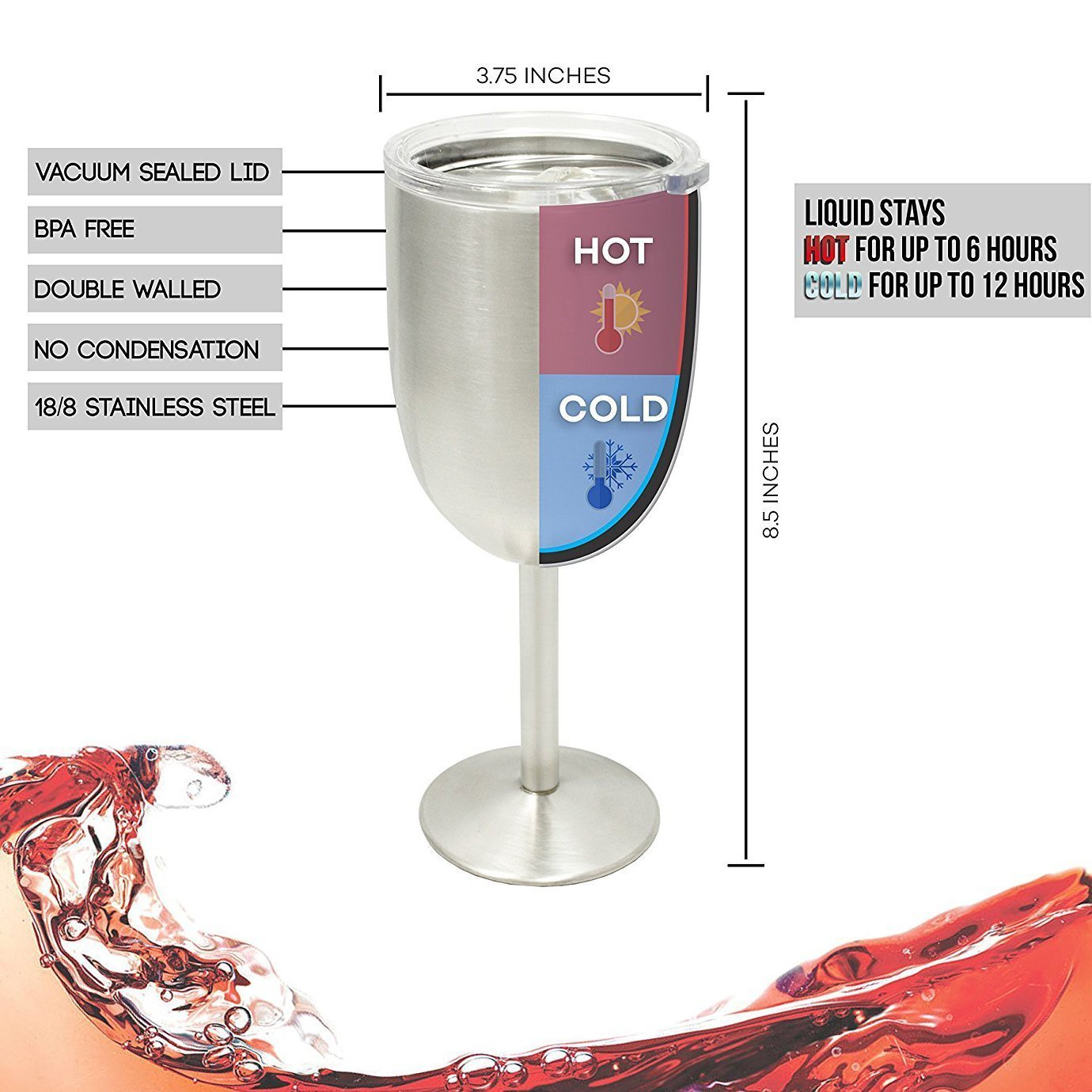 Insulated Wine Cups