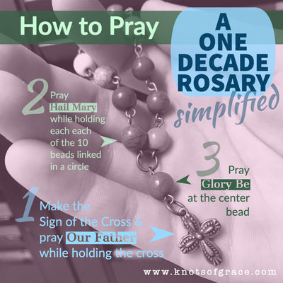 Start Small, but just get started - How to Pray the Rosary