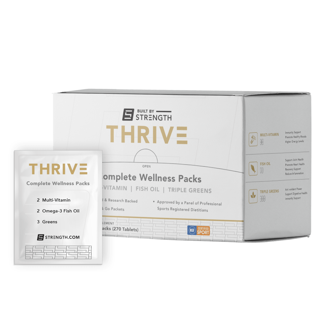Built By Strength - Thrive Box