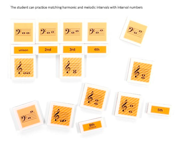 Match-up Magnets - Key Signatures & Intervals