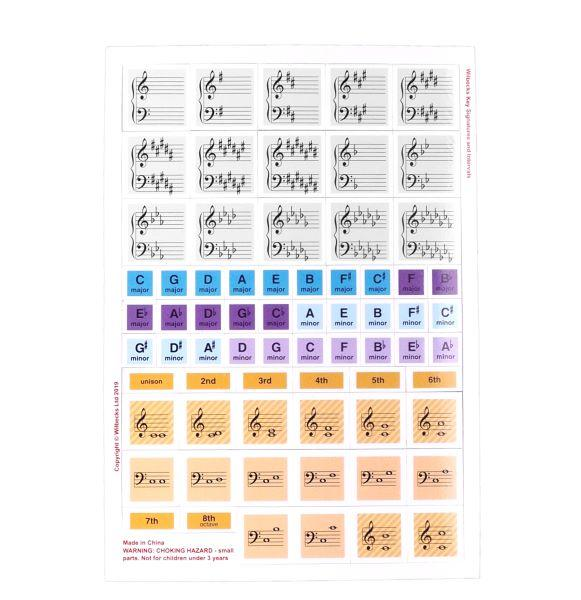 Key Signature Match-up Magnets