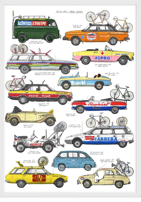 Bicycle Support Vehicles Chart