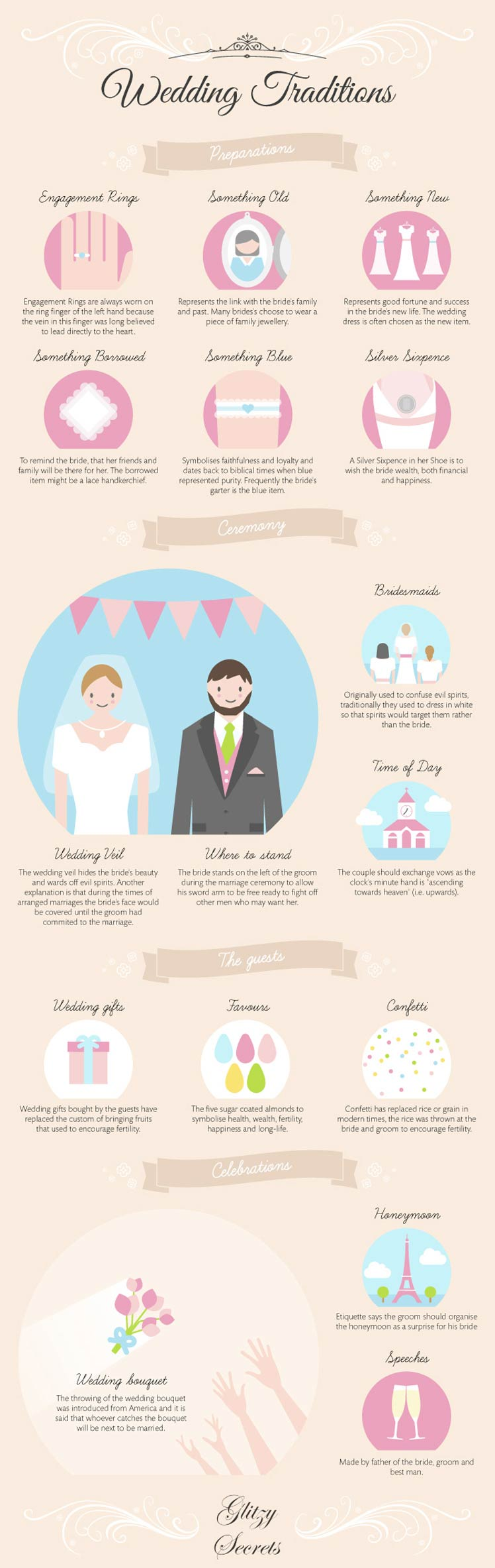 Infographic wedding traditions