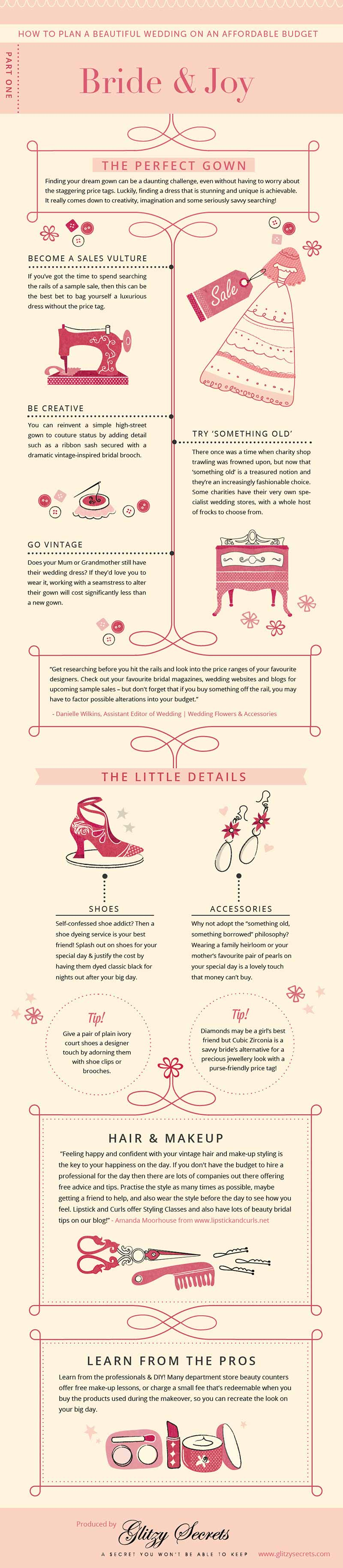 Wedding infographic for the bride