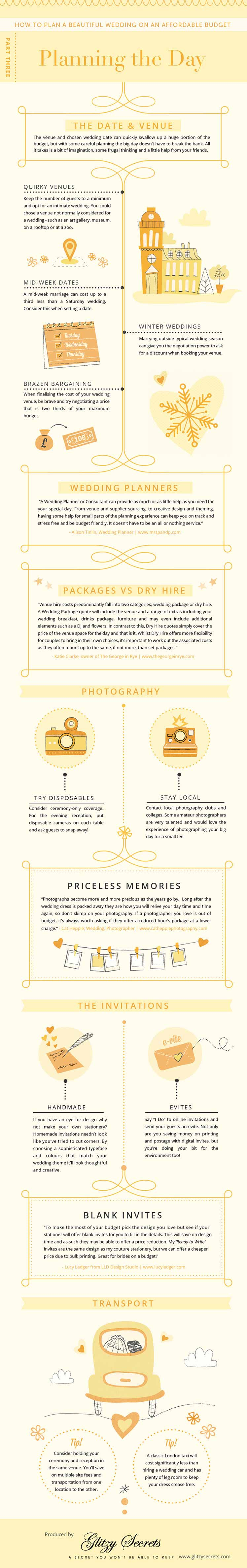 Wedding infographic for organising your big day