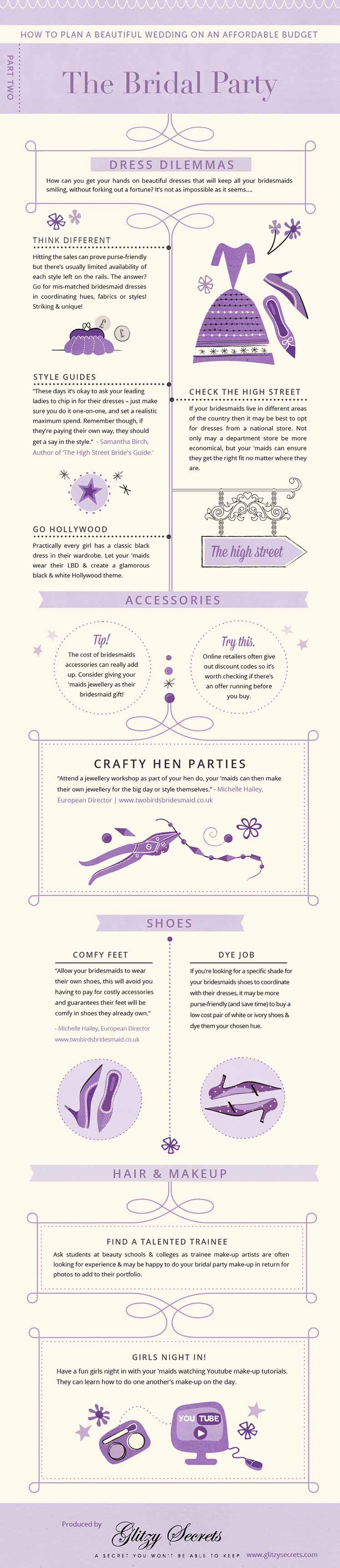 Wedding infographic for bridesmaid tips