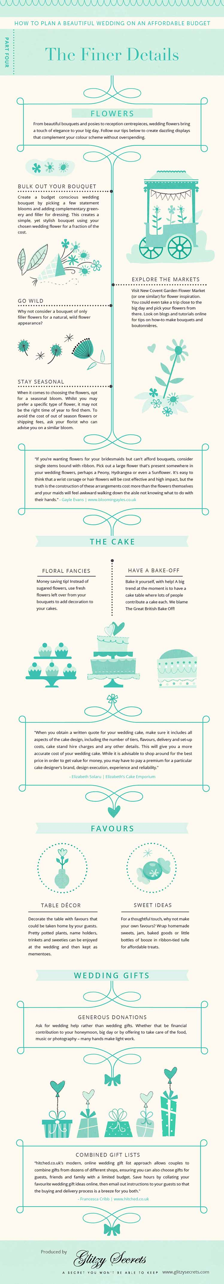 Wedding infographic for planning on a budget